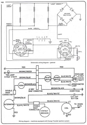 ET Wiring | Triumph Tiger Cub Wiring Diagram | Gym_x | Flickr