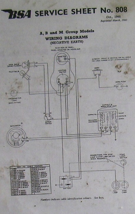 Bsa Wiring Diagram A B Amp C