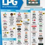 Descuento ONLINE disponibles consulta CLUB LPG - 16ago14