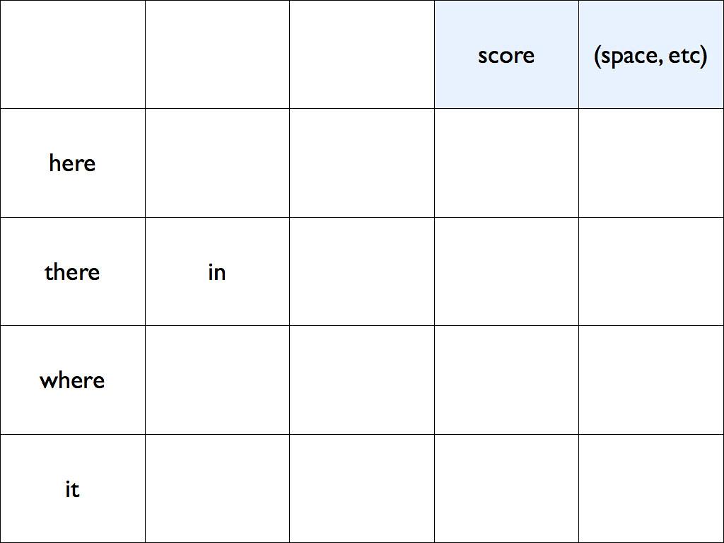 Notegrids Score 003