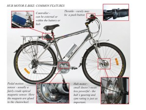 How ebikes work | A diagram illustrating how electric
