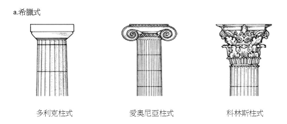 西洋建築 - - 希臘與羅馬建築之比較 - 西方古文明風雲錄 - PANTOY Figure Hobby Taiwan - Powered by Discuz!
