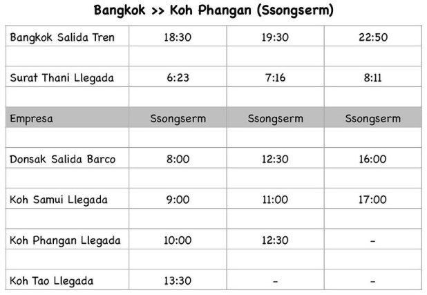 Horarios tren Phangan a Bangkok