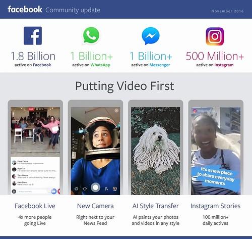 Estas son las cifras oficiales de Facebook con mas de 1.8 billones de usuarios.