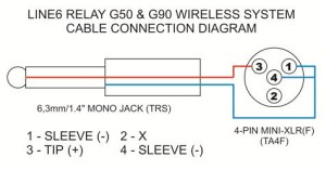 Line6 Relay G50 & G90 wireless system cable connection dia