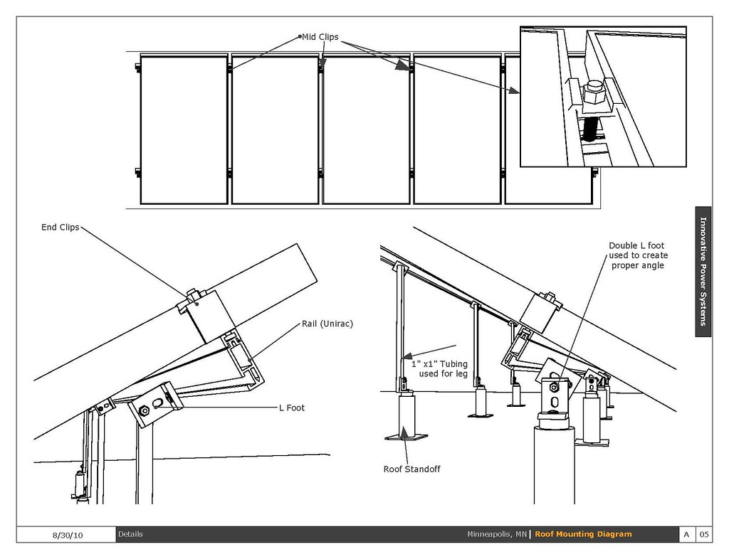 Flat Roof Mounting Diagram