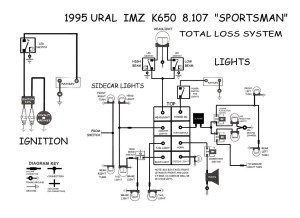 1995 ural imz K650 wiring diagram | wiring diagram, total