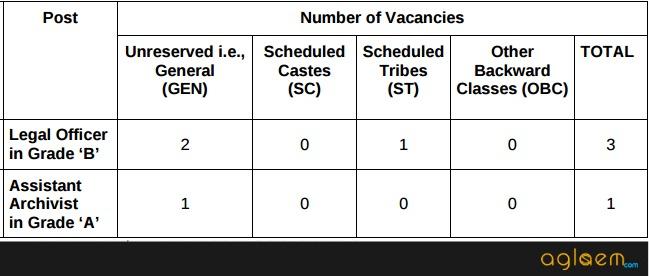 RBI Legal Officer Recruitment
