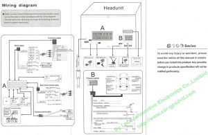 WINCA S100 Wiring diagram | Winca car multimedia dvd