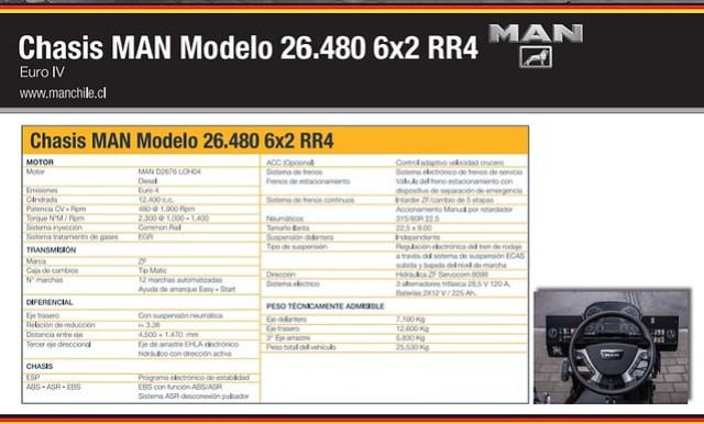 Chasis MAN 26.480 6x2 TPL