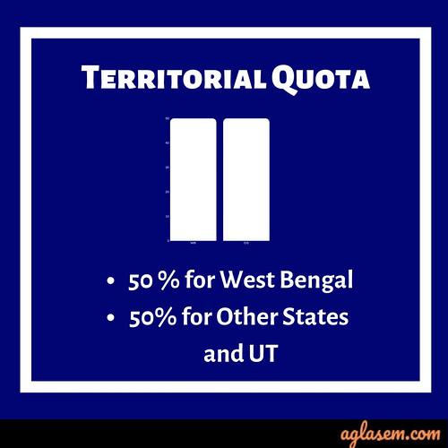 GKCIET Territorial Quota
