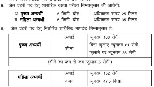 PET for Rajasthan Jail Prahari