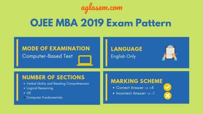 OJEE MBA 2019 Exam Pattern