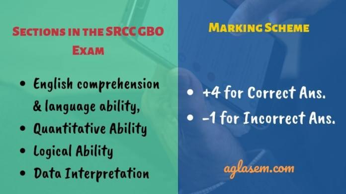 SRCC GBO 2019 Exam Pattern