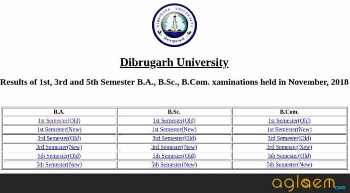 Dibrugarh-University-Result-Aglasem