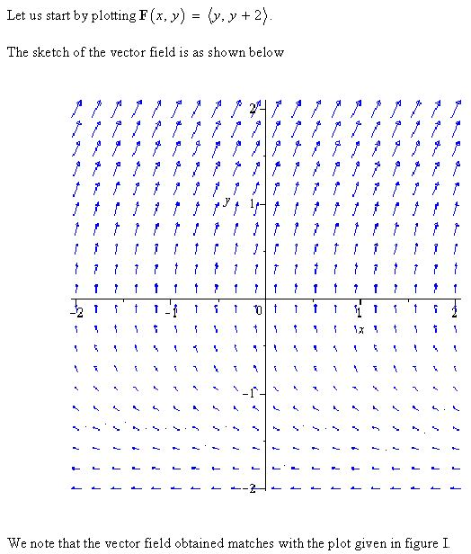 Stewart-Calculus-7e-Solutions-Chapter-16.1-Vector-Calculus-13E-1