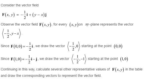 Stewart-Calculus-7e-Solutions-Chapter-16.1-Vector-Calculus-3E