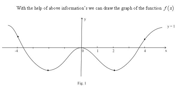 stewart-calculus-7e-solutions-Chapter-3.4-Applications-of-Differentiation-53E-2