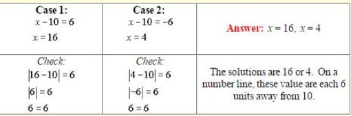 Absolute-Value-Equations-1