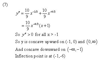 stewart-calculus-7e-solutions-Chapter-3.5-Applications-of-Differentiation-30E-6