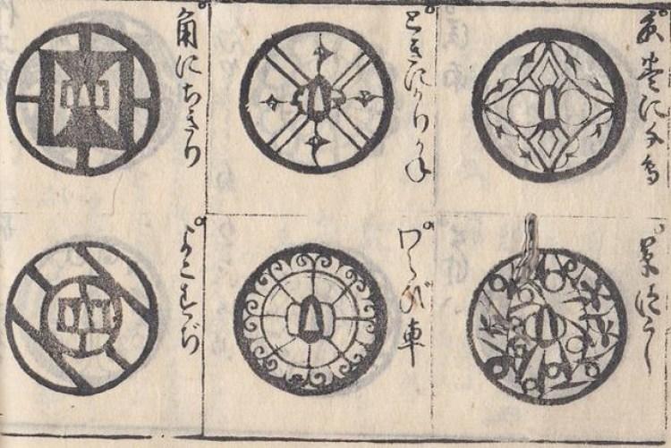 Tipos de tsuba