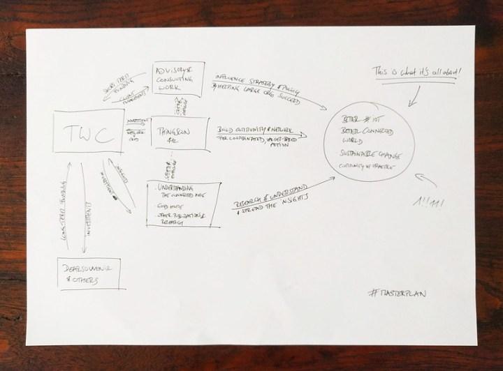 TWC Masterplan sketch 2