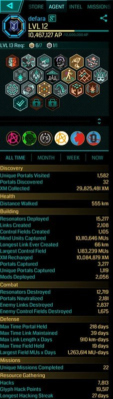 Ingress Profile