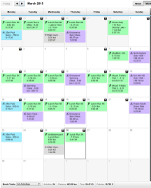 March 2015 So Far - Only Cycling & Spinning