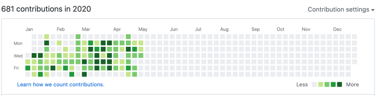 Github screenshot of contributions so far