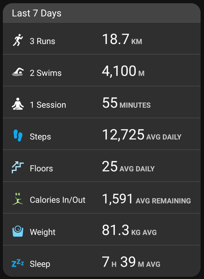 Garmin stats - week ending Jan 07, 2018