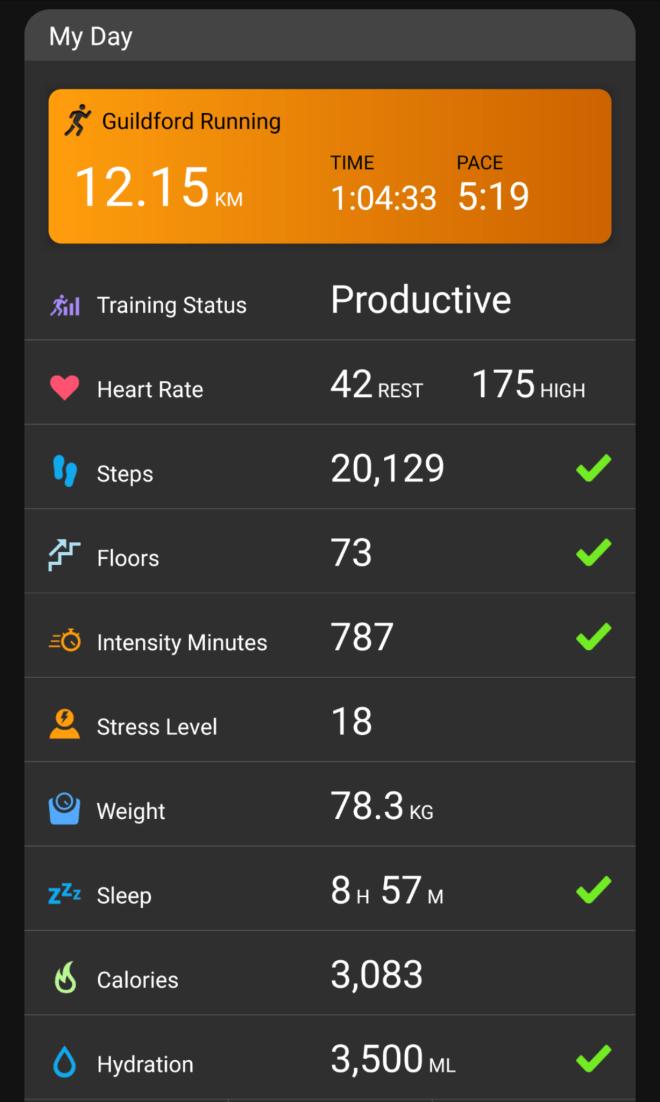 Steps, floors, sleep, activity minutes, water intake