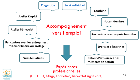 accompagnement emploi