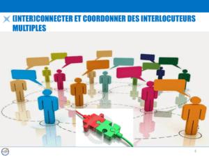 (inter)CONNECTER ET COORDONNER Des interlocuteurs multiples
