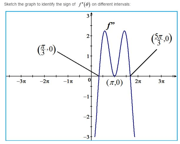stewart-calculus-7e-solutions-Chapter-3.3-Applications-of-Differentiation-39E-6-2