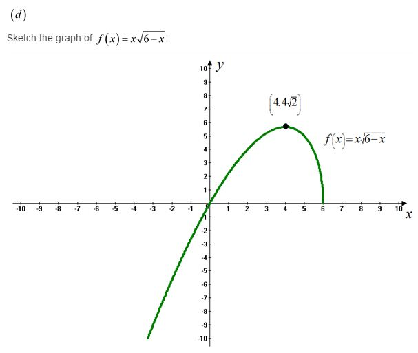 stewart-calculus-7e-solutions-Chapter-3.3-Applications-of-Differentiation-35E-3