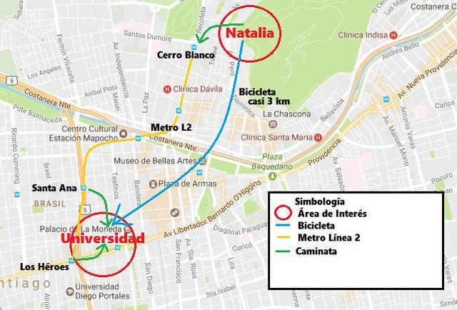 Desplazamientos Natalia