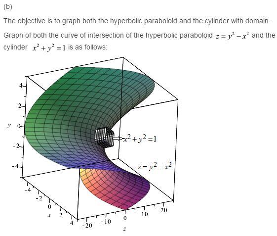 Stewart-Calculus-7e-Solutions-Chapter-16.8-Vector-Calculus-12E-7