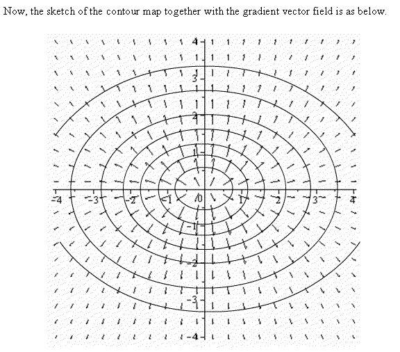Stewart-Calculus-7e-Solutions-Chapter-16.1-Vector-Calculus-27E-2