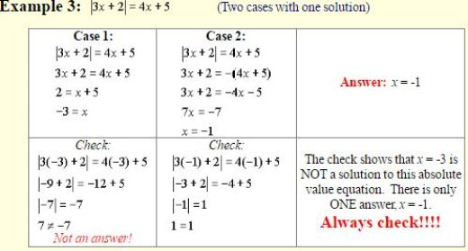 Absolute-Value-Equations-2