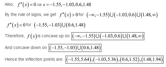 stewart-calculus-7e-solutions-Chapter-3.6-Applications-of-Differentiation-15E-4