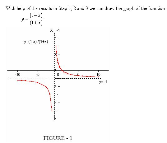 stewart-calculus-7e-solutions-Chapter-3.4-Applications-of-Differentiation-45E-6