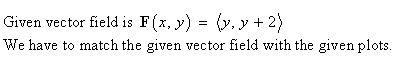 Stewart-Calculus-7e-Solutions-Chapter-16.1-Vector-Calculus-13E