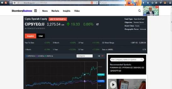Bloomberg Comparison
