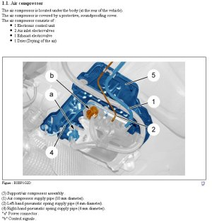 Forums  C4 Picasso Problems and issues  Water ingress in