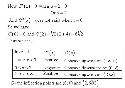 stewart-calculus-7e-solutions-Chapter-3.3-Applications-of-Differentiation-37E-4
