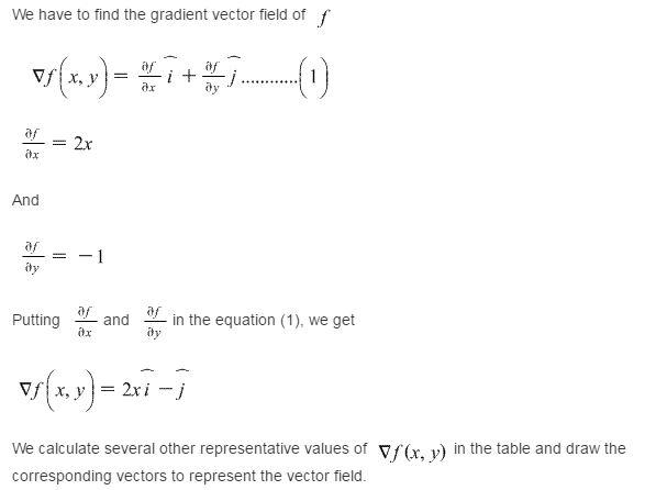 Stewart-Calculus-7e-Solutions-Chapter-16.1-Vector-Calculus-25E-1