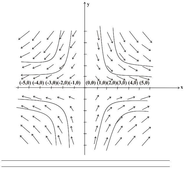 Stewart-Calculus-7e-Solutions-Chapter-16.1-Vector-Calculus-35E-2