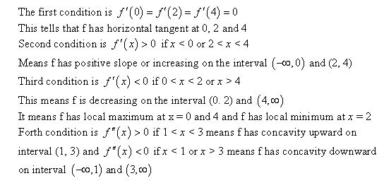 stewart-calculus-7e-solutions-Chapter-3.3-Applications-of-Differentiation-20E