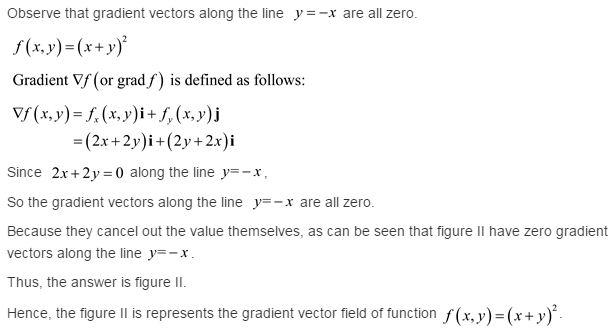 Stewart-Calculus-7e-Solutions-Chapter-16.1-Vector-Calculus-31E-5