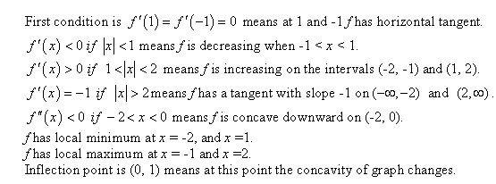 stewart-calculus-7e-solutions-Chapter-3.3-Applications-of-Differentiation-22E